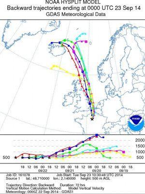 Rétrotrajectoires des masses d'air depuis cinq jours, calculées à l'aide du logiciel Hysplit de la NOAA.