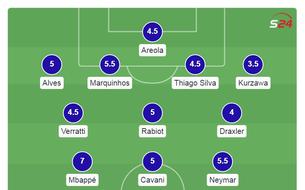 Les notes des Parisiens après Bayern-PSG : Mbappé tire son épingle du jeu, Alves en souffrance