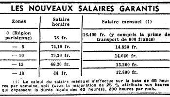 Tableau des salaires garantis publié dans <i>Le Figaro</i> du 23 août 1950.