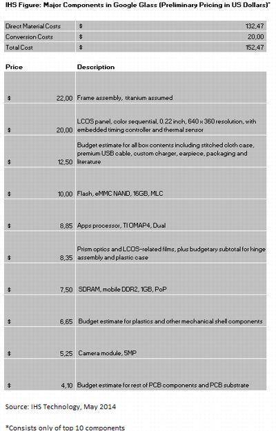 Le document du cabinet IHS.