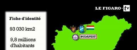 La Hongrie du football pour les nuls