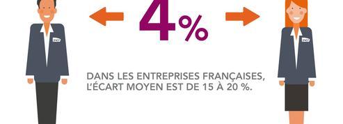 Salaires : la SNCF se vante d'être moins inégalitaire que les autres