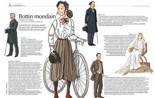 Le dictionnaire des principaux personnages de<i> L</i><i>a recherche du temps perdu, </i>conçu par Mathilde Brézet et dessiné par Stéphane Heuet.