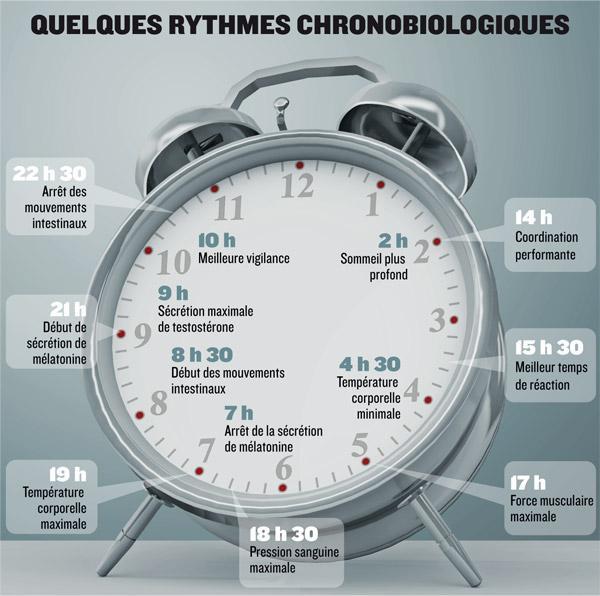 Le sommeil un enjeu majeur de sant publique - Trouble du sommeil que faire ...