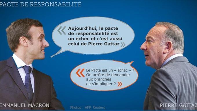 Emmanuel Macron et Pierre Gattaz s'invectivant à propos du pacte de responsabilité