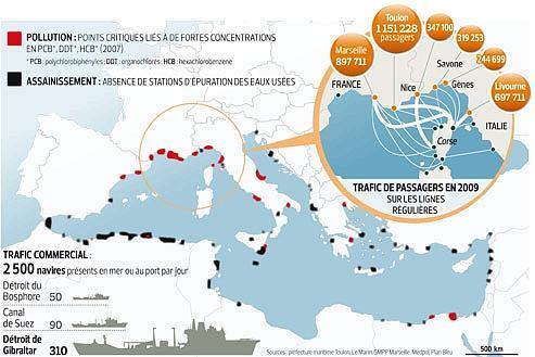 L'exploitation pétrolière s'installe en Méditerranée