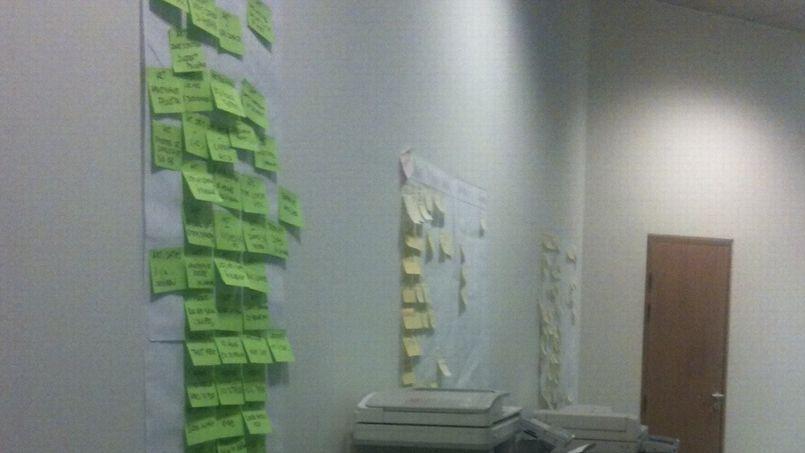 Chaque post-it représente une des futures fonctionnalités du site.