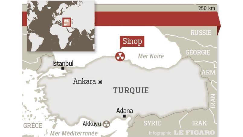 La puissance totale de la centrale de Sinop, une fois les quatre réacteurs Atmea installés, sera de 4500 MW. La Turquie a déjà lancé un projet de centrale nucléaire à Akkuyu.
