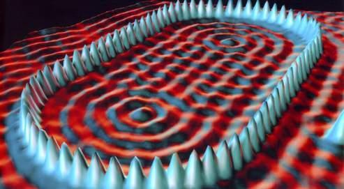 Les atomes ont-ils des liaisons dangereuses ?