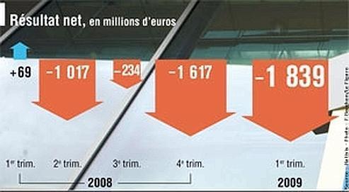 Les autres banques françaises refusent l'idée d'une mutualisation des actifs toxiques.