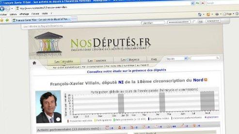 Le site Nosdéputés.fr recense avec précision l'activité parlementaire des députés.