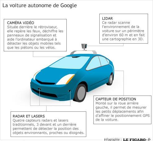 google fait rouler une voiture sans conducteur. Black Bedroom Furniture Sets. Home Design Ideas