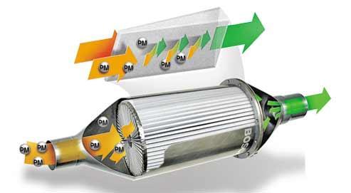 Les particules de gazole (PM) sont traitéespar un filtre installé sur l'échappement.