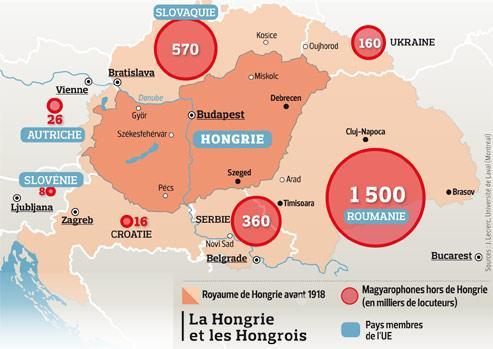 L'imbroglio des passeports hongrois
