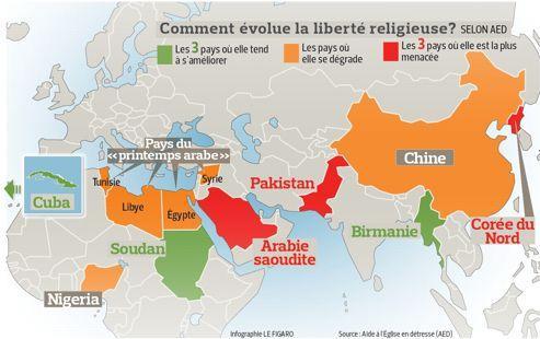 Dans le monde, les chrétiens sont les plus discriminés