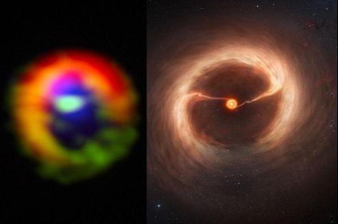 À gauche l'image prise par ALMA, à droite une vue d'artiste des filaments de gaz liés à la formation de deux planètes gazeuses.