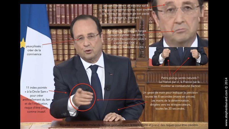 Intervention télévisée : les gestes d'Hollande passés au crible
