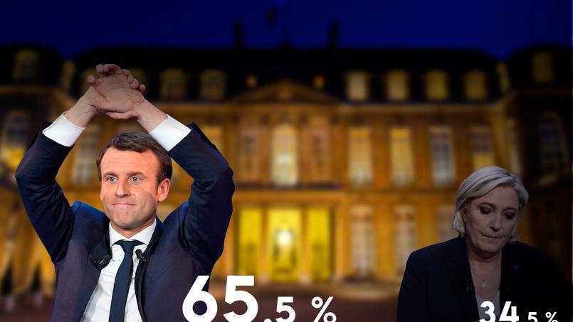 EN DIRECT - Résultats élection présidentielle : Emmanuel Macron élu avec 65% des voix