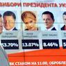 Le 5 mai 2014, Petro Porochenko est élu président de la république ukrainienne avec 56% des voix. Ce pro-occidental dénonce des agressions venant de la Russie et demande l'aide de la communauté internationale.