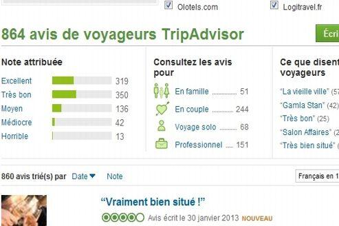 Bient t un label pour les avis de consommateurs sur le web - Voyage prive avis consommateur ...
