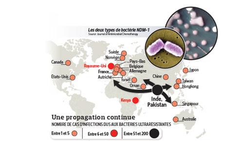 Les bactéries ultrarésistantes gagnent du terrain