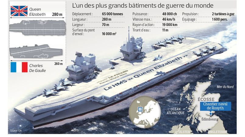 La royal navy retrouve ses ailes - Porte avion francais en construction ...