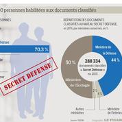 Plus de 413.000 personnes habilitées au secret de la défense nationale