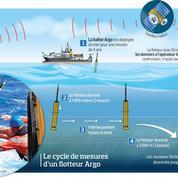 Climat : de nouvelles sondes pour mieux comprendre le rôle des océans