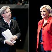 Le Pen-Mélenchon, un scénario noir pour l'économie