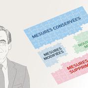 Le programme de Fillon morcelé façon puzzle pour les législatives