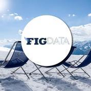 Enneigement, domaine, forfaits… Le classement des stations de ski les plus attractives