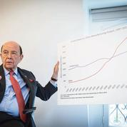 Wilbur Ross: «S'il y a une escalade, ce sera parce que l'Europe aura décidé de riposter»
