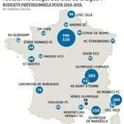 Du Paris SG (520 M€) à Nîmes (20 M€), le tour de France des budgets de Ligue 1