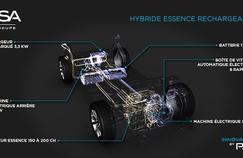 Les versions à quatre roues motrices embarqueront deux moteurs électriques.