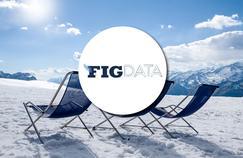Le classement des stations de ski les plus attractives