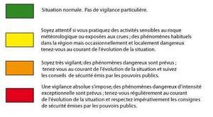 Les quatre premiers niveaux de l'échelle de vigilance de Météo France.