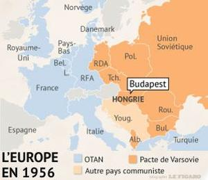 La Hongrie, pays satellite de l'U.R.S.S, est signataire du Pacte de Varsovie.