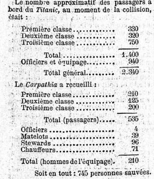 Extrait du Figaro du 20 avril 1912.