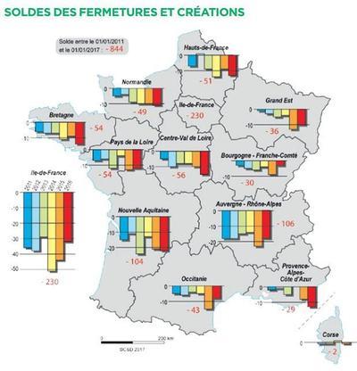 De 2010 à 2016, la France métropolitaine a perdu près de 800 pharmacies libérales, a comptabilisé l'Ordre