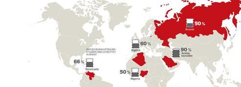 L'onde de choc mondiale du pétrole à 30dollars