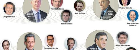 Primaire à droite : derrière les candidats, les «écuries» phosphorent