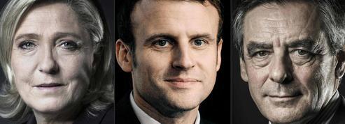 Sondage : Le Pen et Macron en tête au premier tour de la présidentielle, Fillon distancé