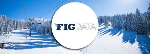 Comparez plus de 200 stations de ski selon vos critères