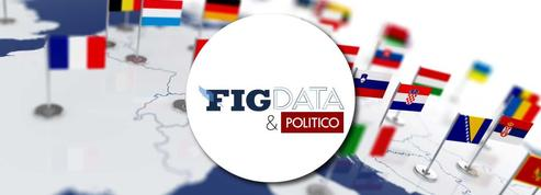 Parité au Parlement européen :la France en 7ème position