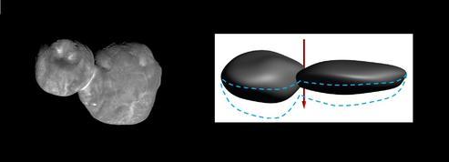 Surprise, l'astéroïde Ultima Thulé est plat comme une crêpe