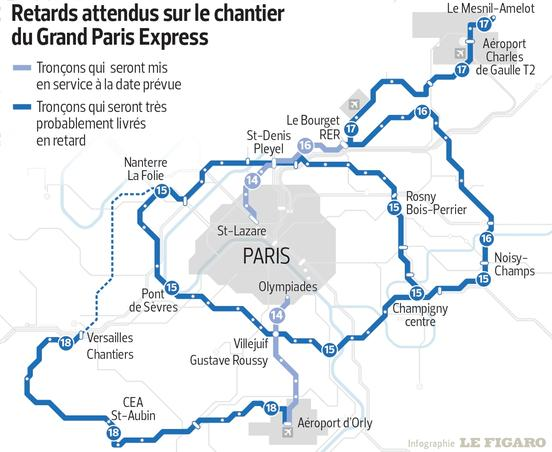 Le Grand Paris Express globalement retardé