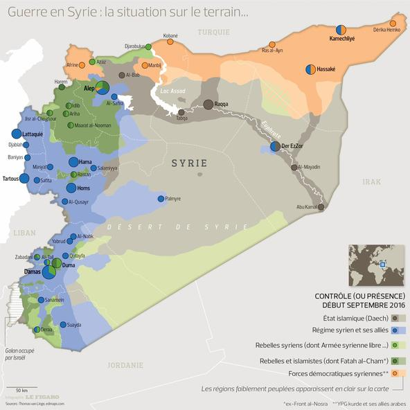 forces rebelles syrie