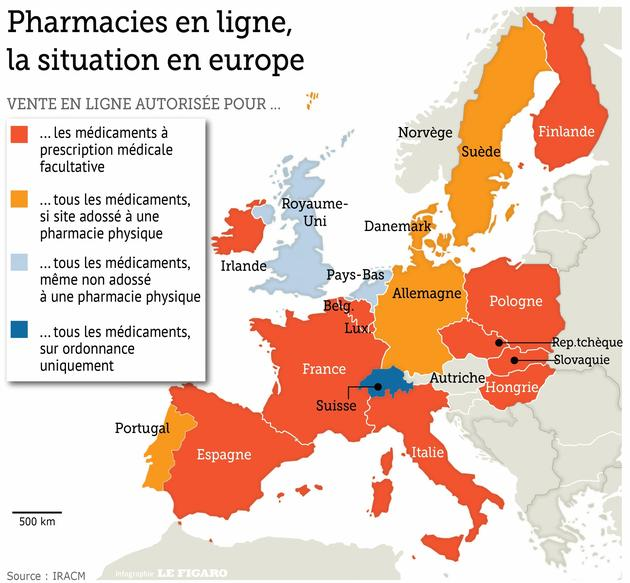 Pharmacie en ligne france