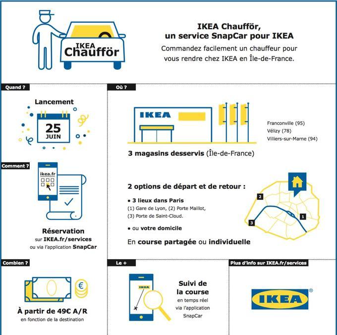 ikea lance avec snapcar un service de chauffeur en r gion parisienne. Black Bedroom Furniture Sets. Home Design Ideas