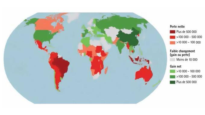 L'évolution de la forêt à travers la planète entre 1990-2015 (Source FAO).
